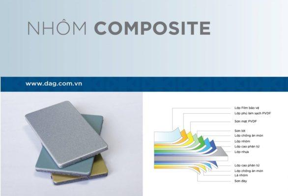 (Alu composite aluminium - Ảnh minh họa cấu tạo tấm ốp nhôm nhựa )